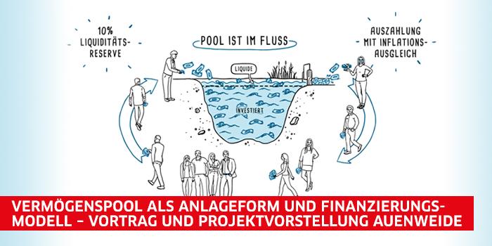 Vermögenspool als Anlageform und Finanzierungsmodell –Bsp. Auenweide